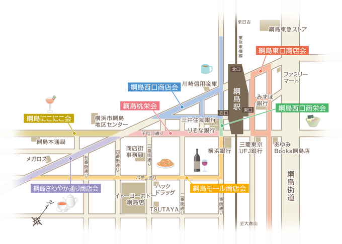 綱島商店街の7つの商店会